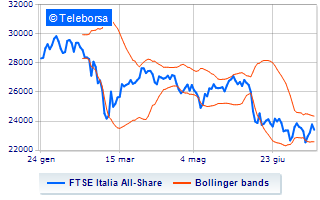 Borsa, in calo il controvalore degli scambi odierno (chiusura del 30/04/2014)