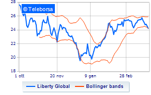 New York: in calo Liberty Global
