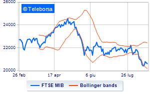 f3277c55f0 Borsa: Timido segno meno per Milano, in calo dello 0,34% alle 13.00 ...
