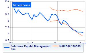 78f60acb33 Aumento di capitale: Solutions Capital Management SIM rettifica il prezzo  delle azioni